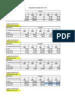 Valores de Solicitaciones Internas SERVICIO 1