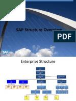 sap enterprise structure