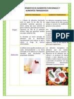 CUADRO COMPARATIVO DE ALIMENTOS FUNCIONALES Y ALIMENTOS TRANSGENICOS