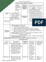 Lesson Plan of Junior High School English
