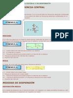 Medidas de Tendencia Central y de Dispersión