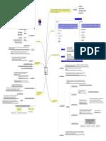 19 ITIL Service Strategy v3.00