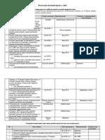 Річний План На 2014-2015