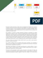 Analisis Funcional de La Conducta Caso David