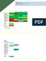 SC Attendance Summary (October 2014)