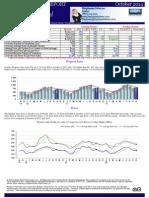 October Hartford County Market Action Report