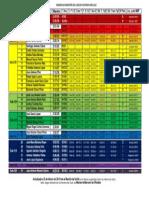 Ranking de Maratón Del Club de Atletismo Amo Allá a 19 de Octubre de 2014