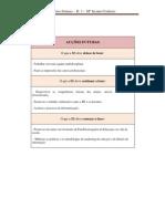 Acções Futuras doc- Mª Jacinta Cordeiro