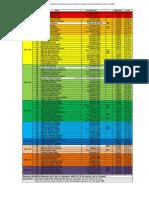 RankingMEDIAMaraton-1mayo2014