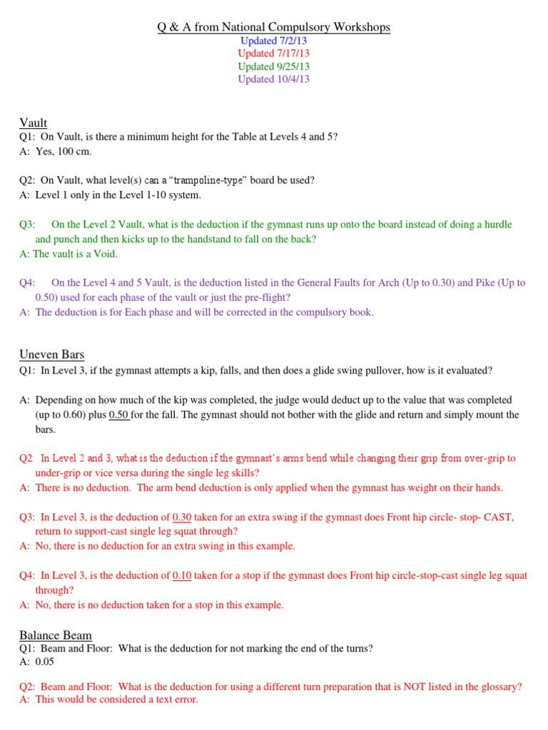Level 5 Gymnastics Floor Routine Promovallee Com Source Qa