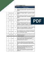 Procesos en Etapa de Evaluacion-octubre