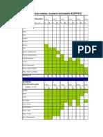 Protocolo de Calificacion Dfh_koppitz