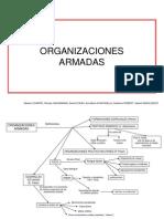 Organizaciones Armadas
