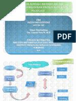 ITS-Undergraduate-15112-1207100050-Presentation1.pdf