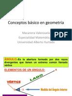 Conceptos Básicos en Geo