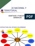 Diapositivas Entorno Nacional y Territorial