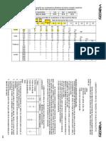 Tabla de conductores.pdf