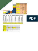 Varianza, S, Cov, Fisher Datos agrupados