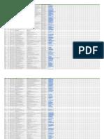 357.Dönem (Kasım 2014) - Sınıflandırma Sonuçları (Yanıtlar) - Form Yanıtları 1