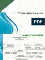 teoria-estructuralista