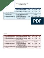 PDatUPTLC -Training Schedule 2015
