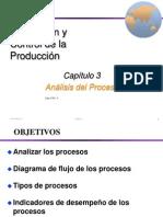 3 Analisis Del Proceso