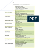 Diagnosis Differensial Massa Pada Skrotum