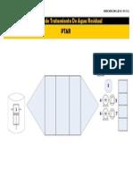 Diagrama de Equipos PTAR