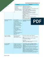 Eje 3 Act 4.pdf