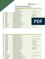 Códigos de AE_ENA – Para Efeitos de Manifestação de Preferências -2014