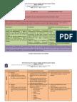 PLAN DE CLASE TECNOLOGIA 10.docx