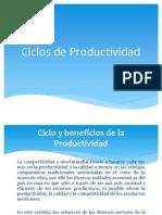 Ciclos de Productividad