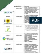 Software Colaborativos2