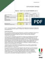 Juventus FC, Relazione trimestrale al 30.09.2014