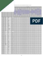 Anexo1_RD020_2014EF5001 Cumpliemiento Del Plan de Incentivos