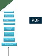 4.2.2 TECNICAS DE COMUNICACION.docx