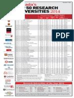 Canada_s Top 50 Research Universities 2014