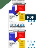37731933-Diamante-de-Hommel-dos-Produtos-Quimicos.ppt