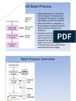 AIX Boot Process (1).pdf