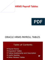 Oracle HRMS Payroll Tables