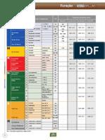 Tabela de Avanço TMAX