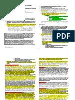 Chapter VIII Duties of Directors