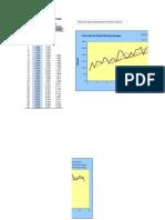 Ch18 Forecasting
