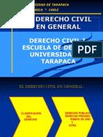 1 civil.ppt