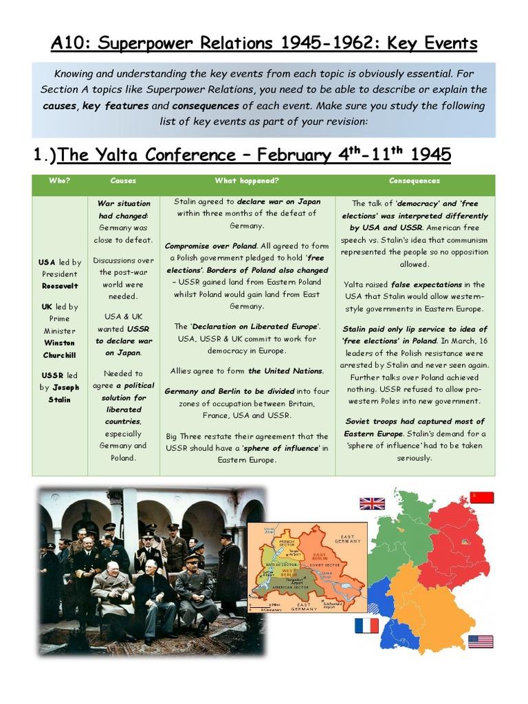IGCSE History chapter notes Flashcards - Cram.com