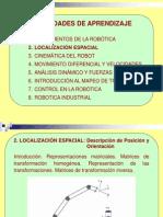 UNIDAD II - Representacion de La Posicion y Orientacion - Parte1