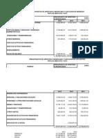 Estados Presupuestarios de BARRANCA