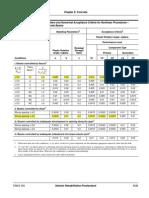 Parámetros de meodelado y aceptación para la formación de rotulas plasticas