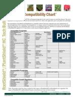 Trichoderma Compatibilidad Con Agroquimicos 1