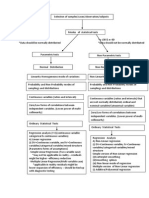 Flow of Statistical Analysis_Full Version